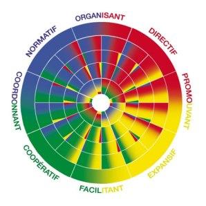 roue-couleurs-arcenciel